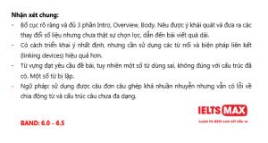 chua-bai-ielts-task-1-3